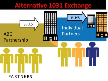 Alternative Partnership Exchange