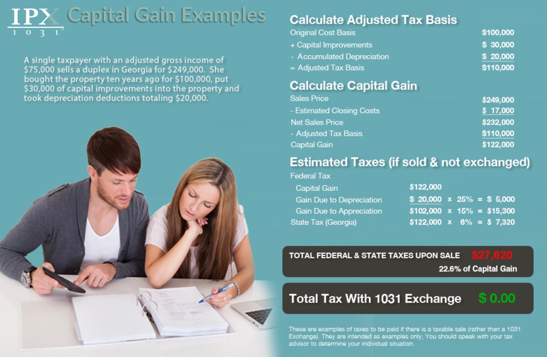 1031 Exchange Capital Gains Tax Calculator | IPX1031
