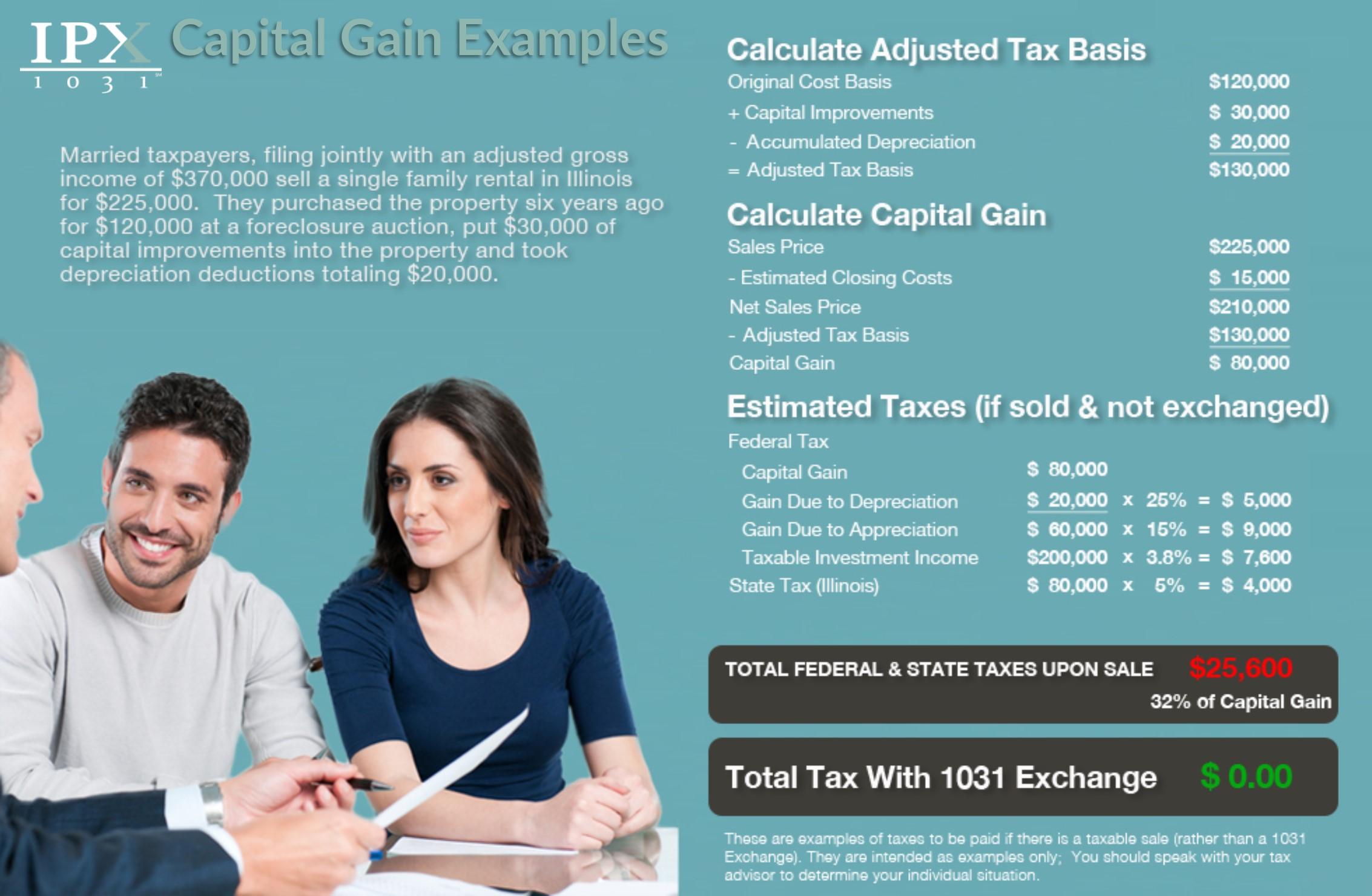1031 exchange tax calculator