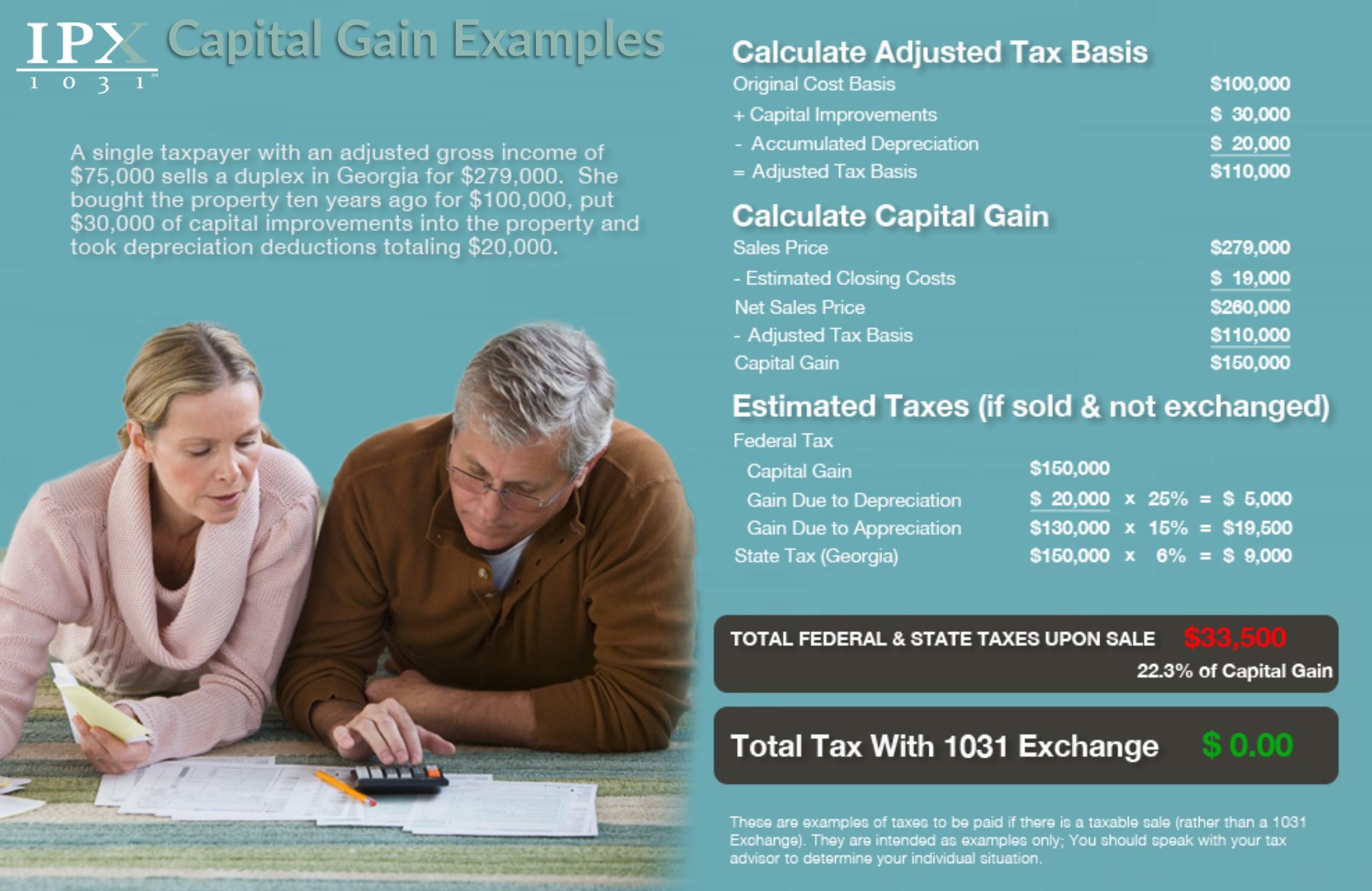 1031 exchange gain calculator